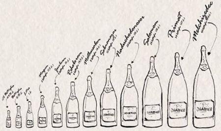 Champagnebottles sizes